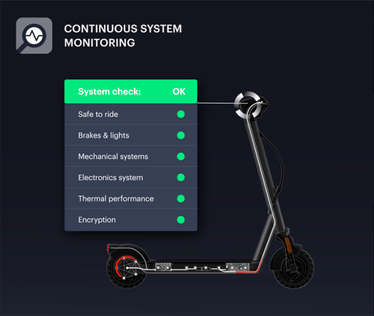 Autonomous Scooter Maintenance offered by Superpedestrian